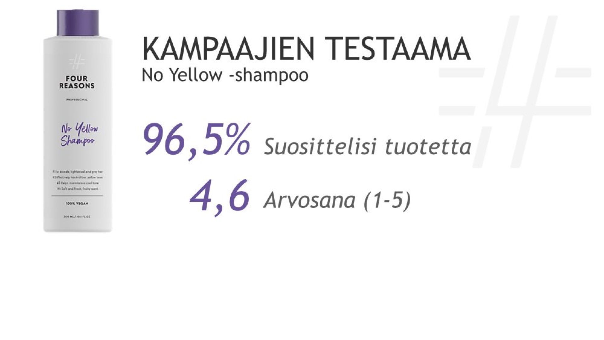 FOUR REASONS PRO NO YELLOW SHAMPOO KAMPAAJIEN TESTISSÄ